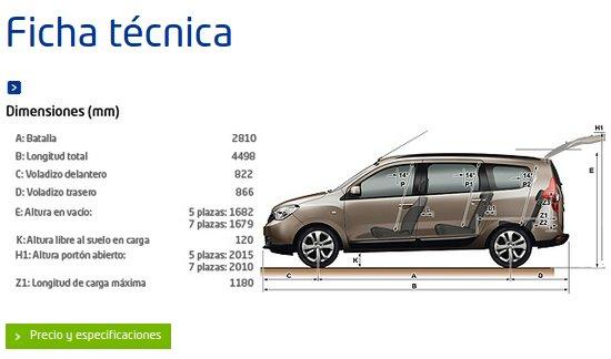 Probar Dacia Lodgy gratis