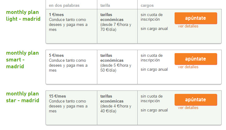 avancar tarifas Madrid